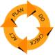 The PDCA checklist ensures successful improvements